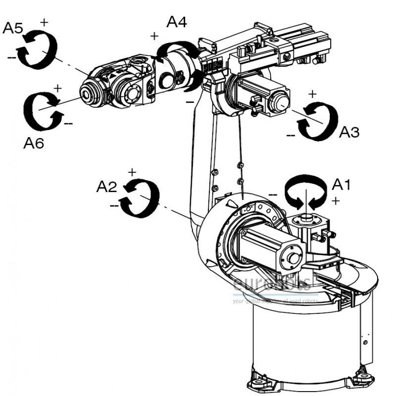 kuka kr15 gebrauchte roboter kr15    2 krc1 oder krc2