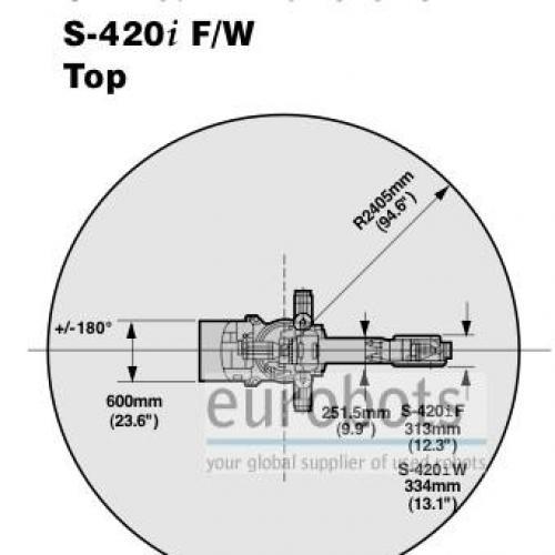 S-420iW S420iW renoviert   Eurobots on